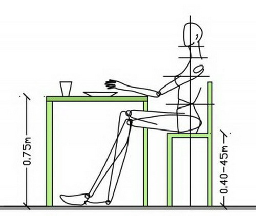 standard-dining-table-size-google-search-office-ergonomics-in-768x319.jpg